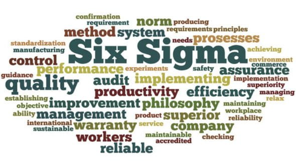 Lean Six Sigma cuvinte